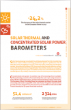 Solar thermal and concentrated solar power barometer 2018