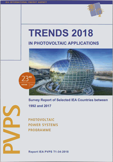 PVPS Report: Trends in Photovoltaic Applications 2018