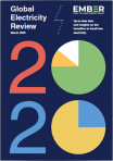 Global Electricity Review 2020