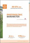Photovoltaic Barometer 2015